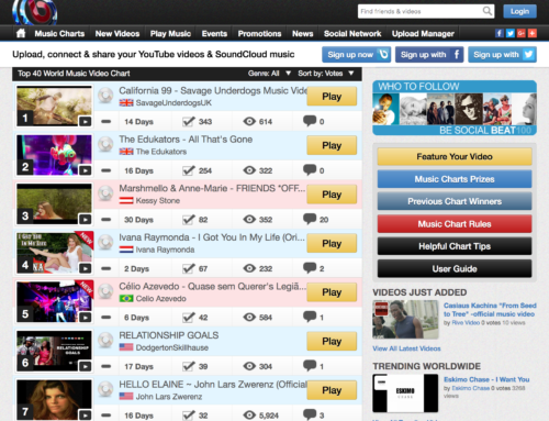 No. 1 in the Beat100.com Top 40 Video Charts